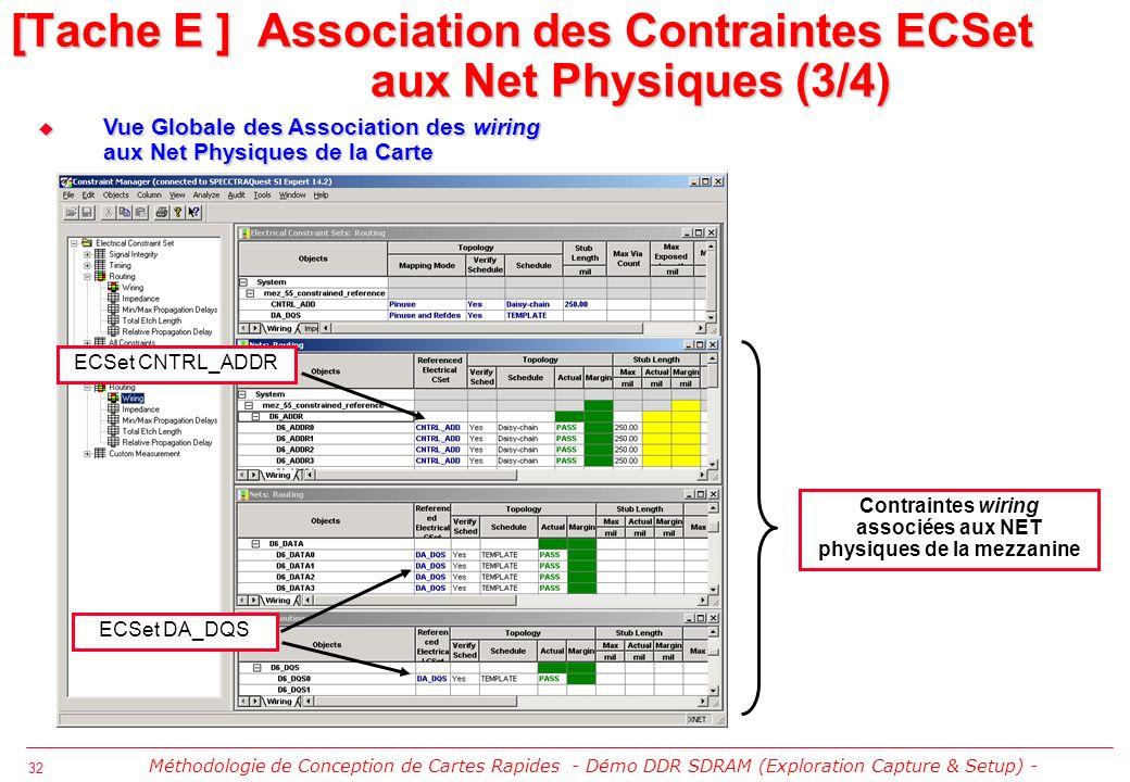 [Tache E ] Association des Contraintes ECSet aux Net Physiques (3/4)